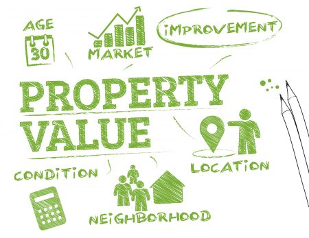 It All Starts With Market Value!